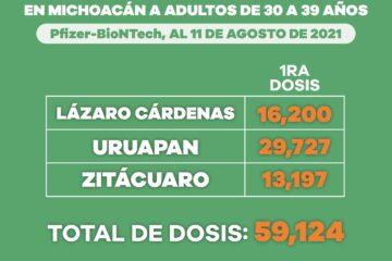 Avanza jornada de vacunación contra COVID-19 en Michoacán