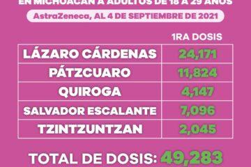 Suman 2 millones 834 mil 230 vacunas anti COVID-19, aplicadas en Michoacán